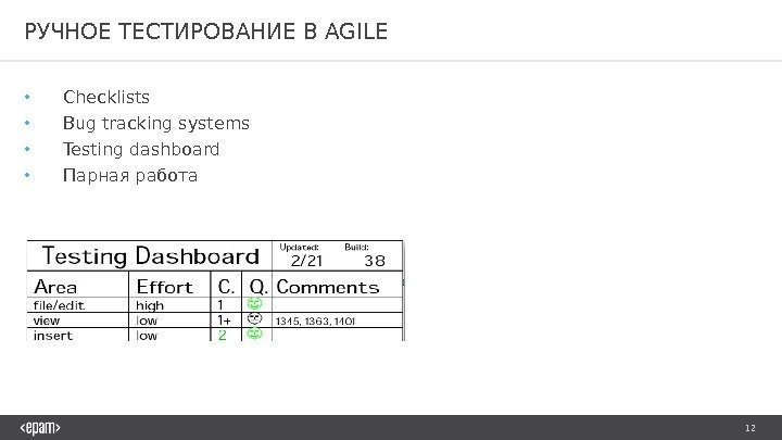 12 РУЧНОЕ ТЕСТИРОВАНИЕ В AGILE • Checklists • Bug tracking systems • Testing dashboard