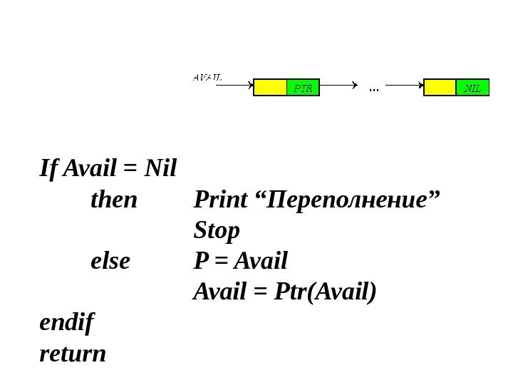 "If Avail = Nil then Print "" Переполнение ""  Stop else P ="