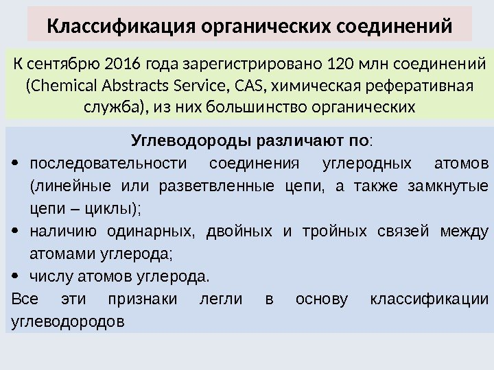 Классификация органических соединений К сентябрю 2016 года зарегистрировано 120 млн соединений (Chemical Abstracts Service,