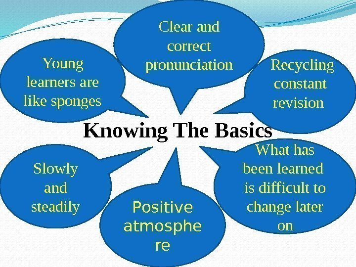 Knowing The Basics What has been learned  is difficult to change later on.