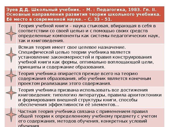 Д. Д. Зуев школьный учебник.