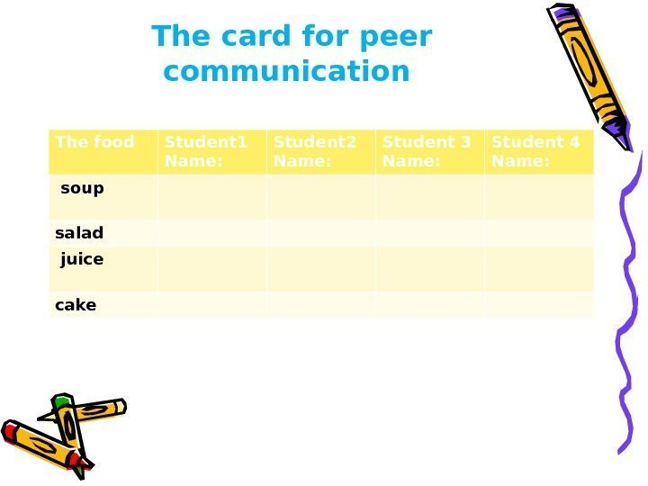 The card for peer communication The food Student 1 Name:  Student 2 Name: