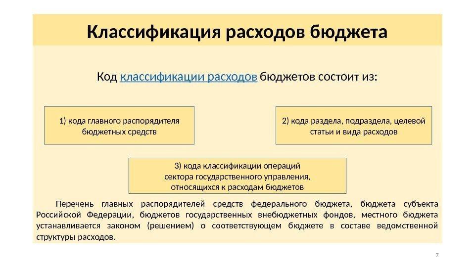 Шпаргалка расходы бюджетной системы и их классификация