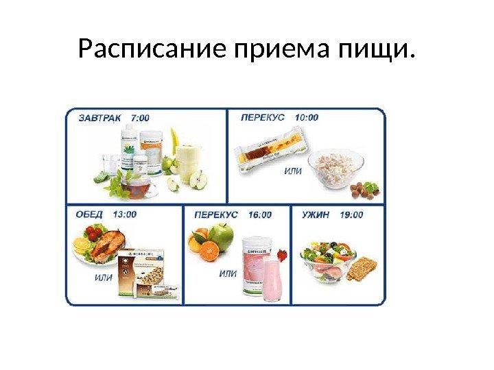План приема пищи при похудении