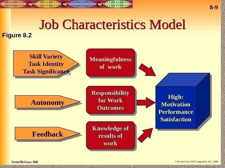 models of well being essay