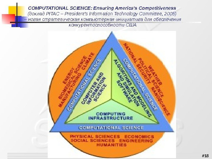 # 18 COMPUTATIONAL SCIENCE: Ensuring America's Competitiveness  (доклад PITAC – President's Information Technology