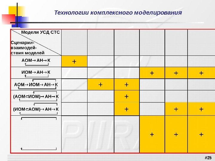 1, Theoretische und methodische Grundlagen