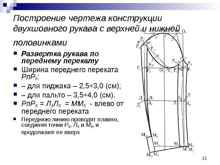 21 Построение чертежа конструкции двухшовного рукава с верхней и нижней половинками Развертка рукава