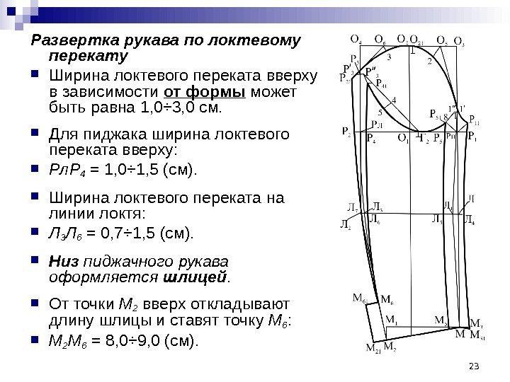 23 Развертка рукава по локтевому перекату Ширина локтевого переката вверху в зависимости от формы