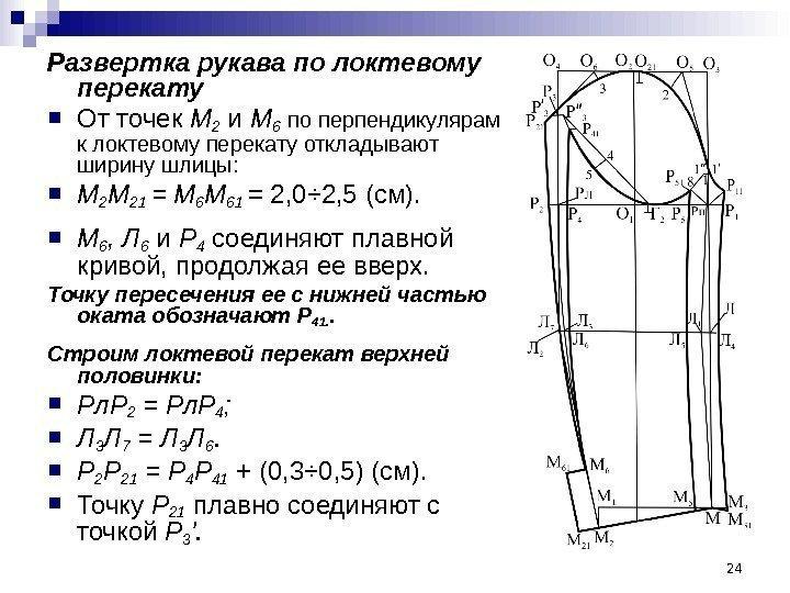 24 Развертка рукава по локтевому перекату От точек М 2 и М 6