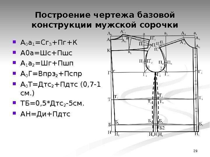 29 Построение чертежа базовой конструкции мужской сорочки АА 00 аа 11 =Сг=Сг 33 +Пг+К