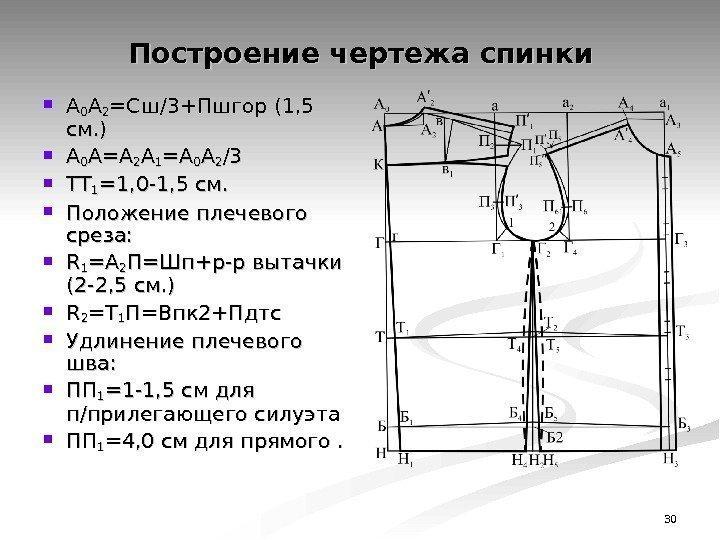 30 Построение чертежа спинки АА 00 АА 22 =Сш/3+Пшгор (1, 5 см. ) АА