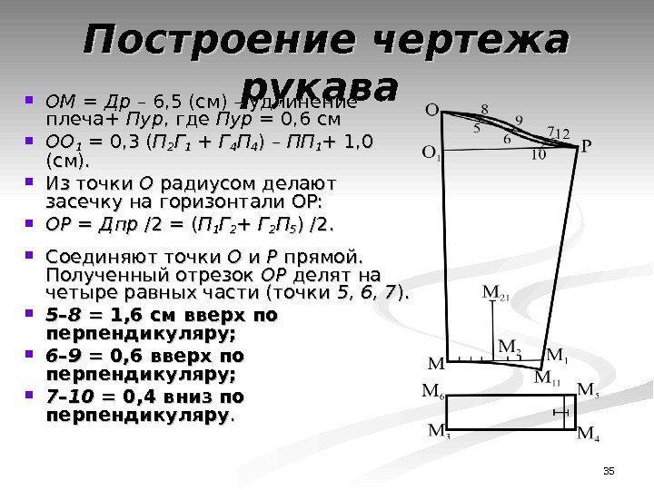 35 Построение чертежа рукава ОМ = Др – 6, 5 (см) – удлинение плеча+