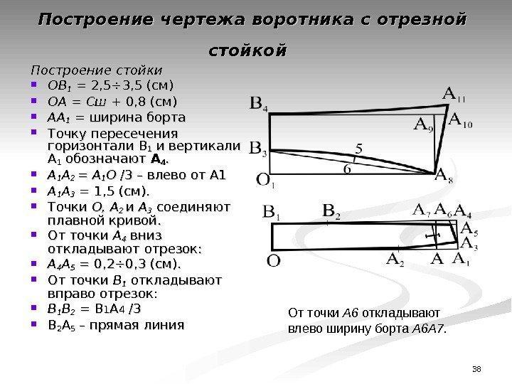 38 Построение чертежа воротника с отрезной стойкой Построение стойки ОВОВ 11 = 2,