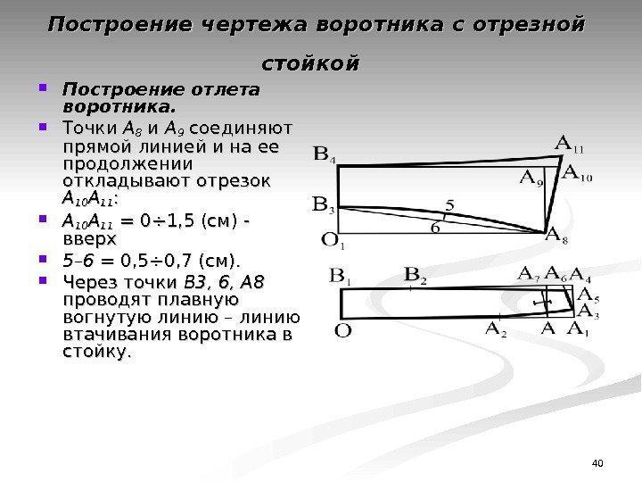 40 Построение чертежа воротника с отрезной стойкой Построение отлета воротника. Точки АА 88