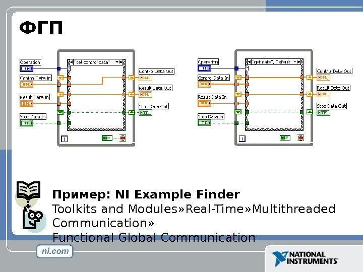ФГП Пример : NI Example Finder Toolkits and Modules» Real-Time» Multithreaded Communication» Functional Global