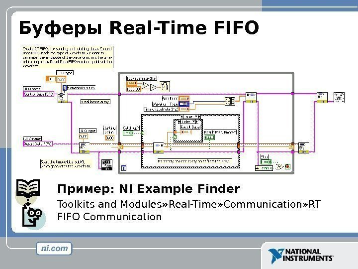 Буферы Real-Time FIFO Пример : NI Example Finder Toolkits and Modules » Real-Time» Communication»