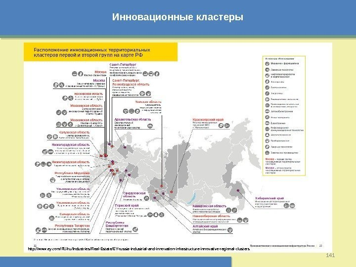 Инновационные кластеры 141 http: //www. ey. com/RU/ru/Industries/Real-Estate/EY-russia-industrial-and-innovation-infrastructure-innovative-regional-clusters