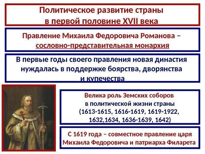 Органы власти и управления (в середине xvi - xvii веков)
