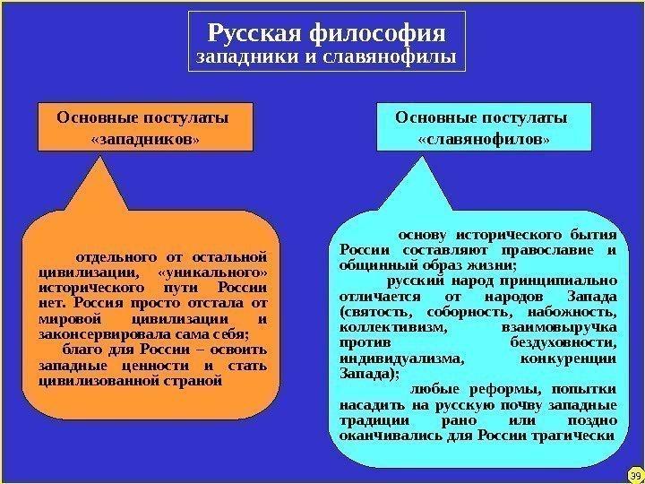 Русская идея западники и славянофилы
