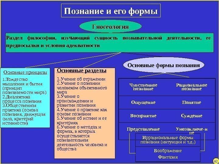 Как связаны научные знания и развитие культуры