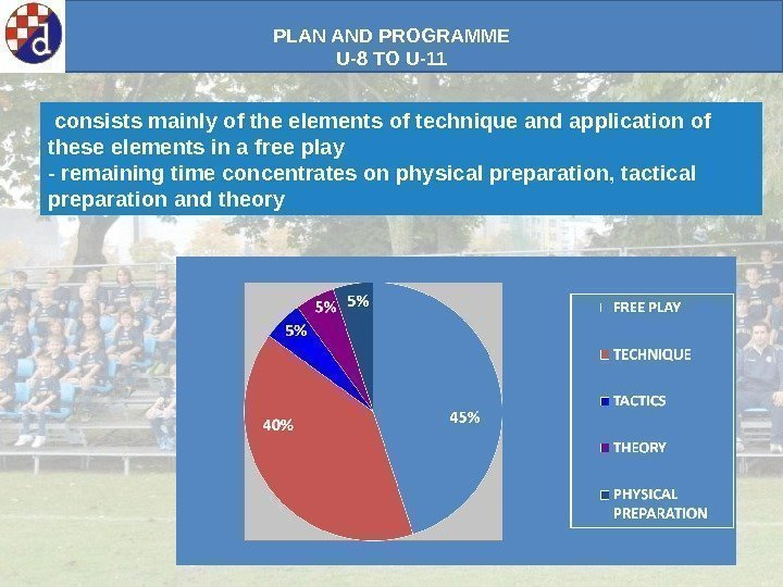 PLAN AND PROGRAMME U-8 TO U-11  consists mainly of the elements of technique