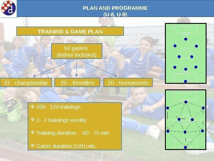 PLAN AND PROGRAMME (U-8, U-9) TRAINING & GAME PLAN 62 games (indoor included) 20