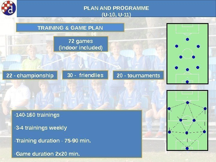 PLAN AND PROGRAMME (U-10, U-11) TRAINING & GAME PLAN 72 games (indoor included) 20
