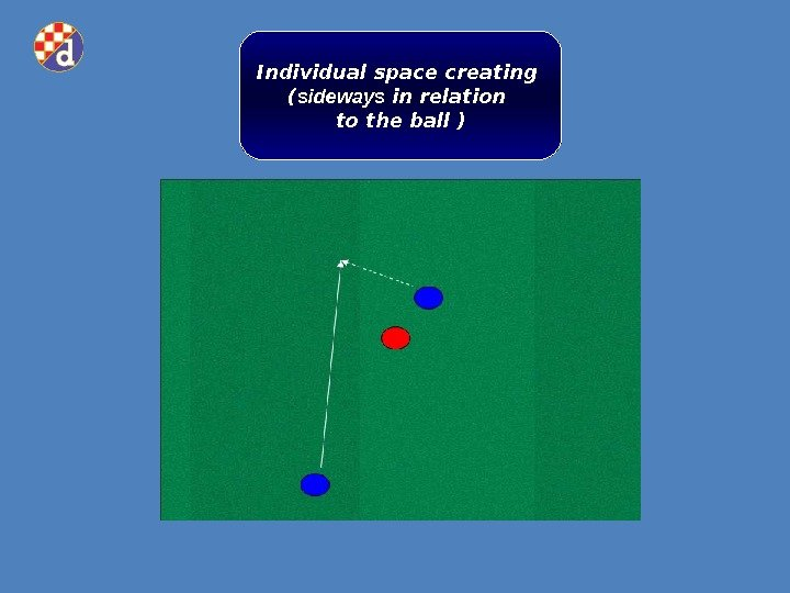 Individual space creating ( sideways in relation to the ball  )
