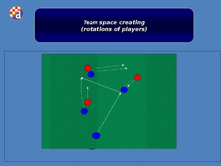 Team space creating (rotations of players)