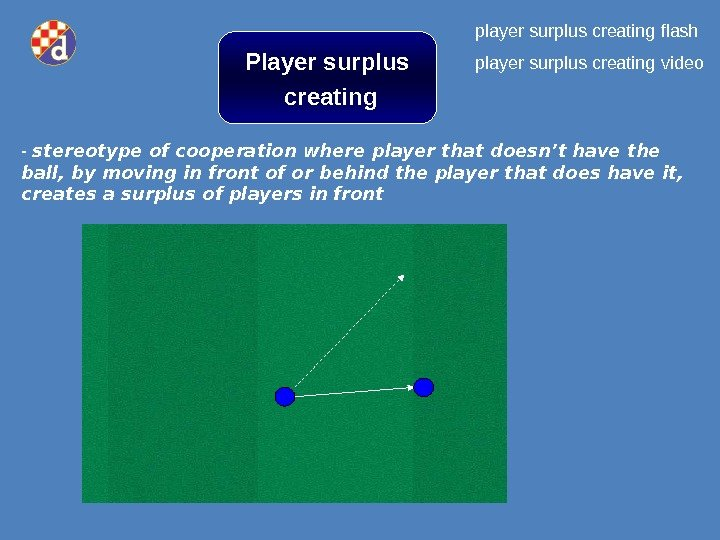 Player surplus  creating - s tereotype of cooperation where player that doesn't