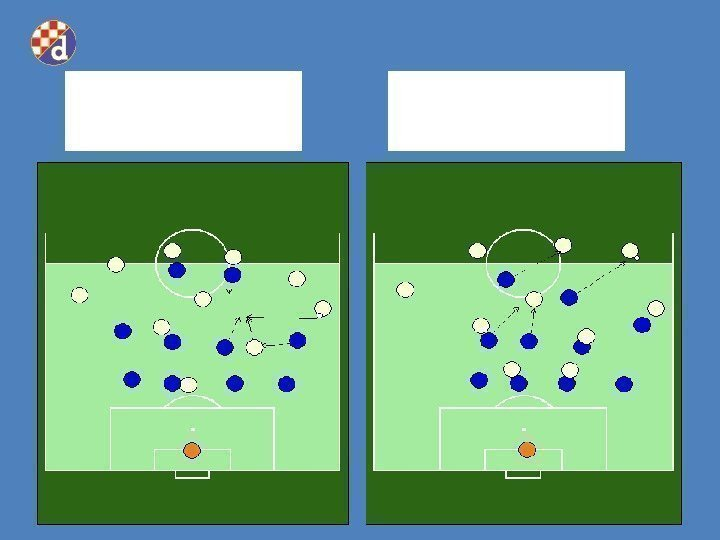 Blocking of changing the side - midfield players Blocking of changing the side -