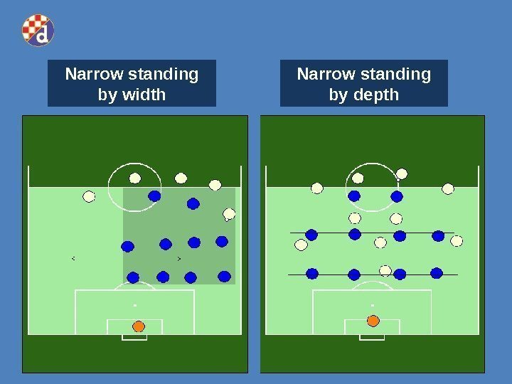 Narrow standing by width Narrow standing by depth