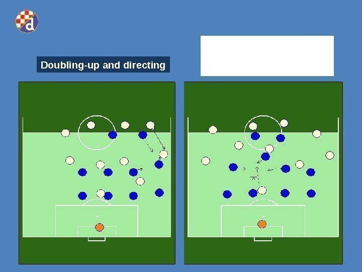 Doubling-up and directing Leaving the player outside of individual defence zone