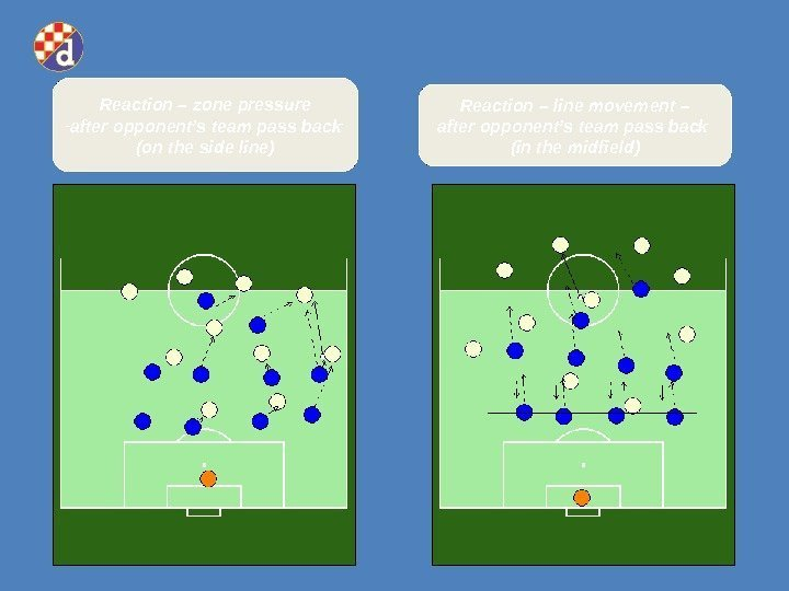 Reaction – zone pressure - after oponnents team pass back (on the side line)