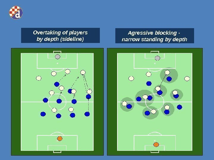 Overtaking of players by depth (sideline) Agressive blocking - narrow standing by depth