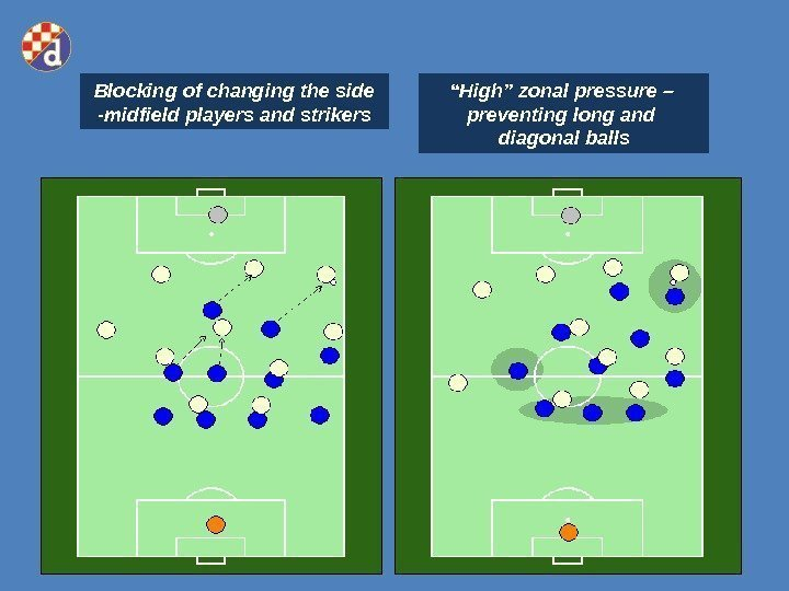 "Blocking of changing the side -midfield players and strikers "" High"" zonal pressure –"