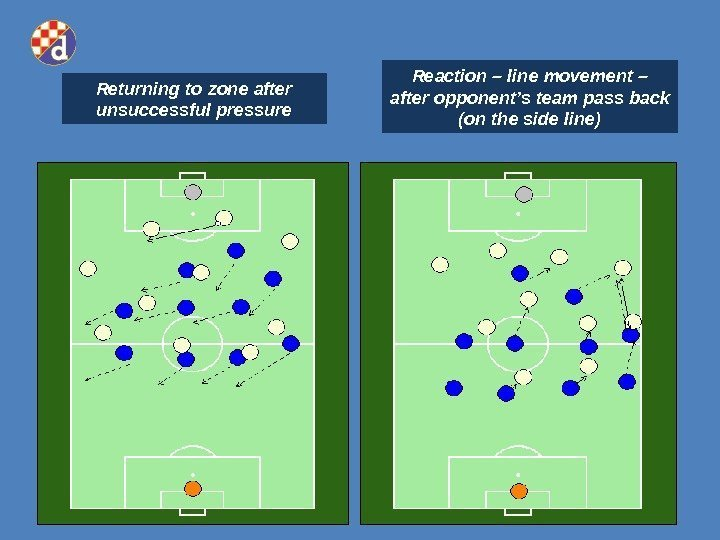 Returning to zone after unsuccessful pressure Reaction – line movement – after opponent's team