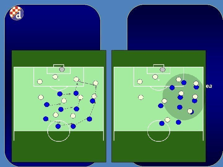 Overtaking of players by depth and width Narrow standing in ball area
