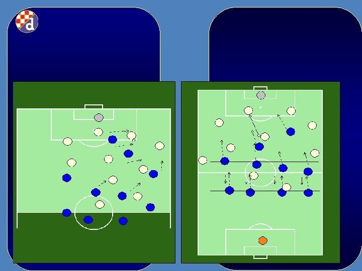 Routing opponent in pressing zone Backline movements forwards/backwards