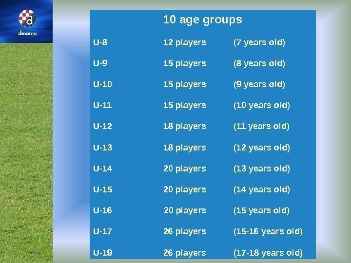 10 age groups U-8 12 players (7 years old) U-9 15 players  (8