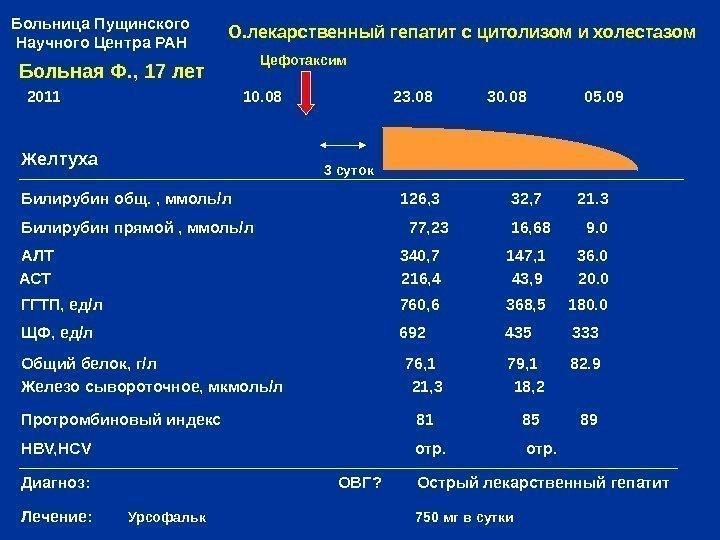 Гепатит крови лекарственный анализ анализах крови в нормы