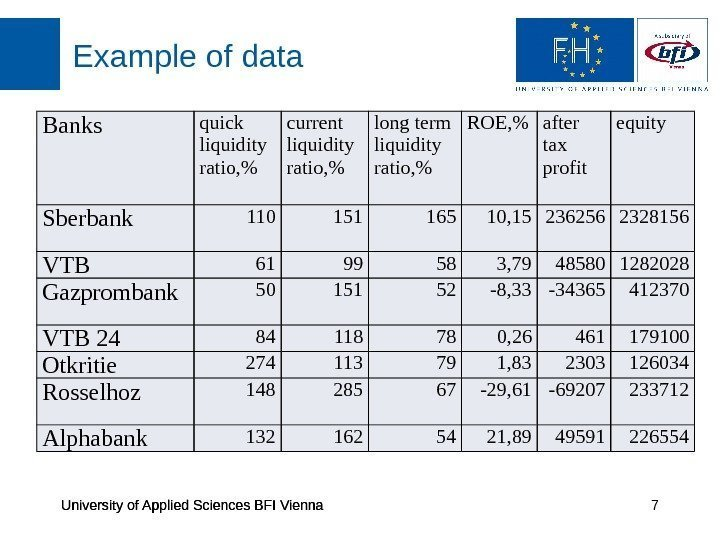University of Applied Sciences BFI Vienna Example of data University of Applied Sciences BFI