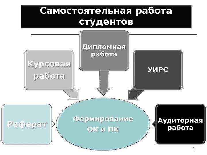 Курсовая работа Содержание Общая информация Описание презентации Курсовая работа 1 Содержание 1 Общая информация по слайдам
