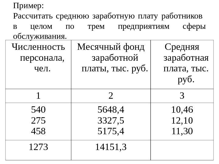 Жителям Москвы и Подмосковья упростили регистрацию авто