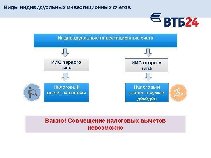 индивидуальный инвестиционный счет втб характеристика договора