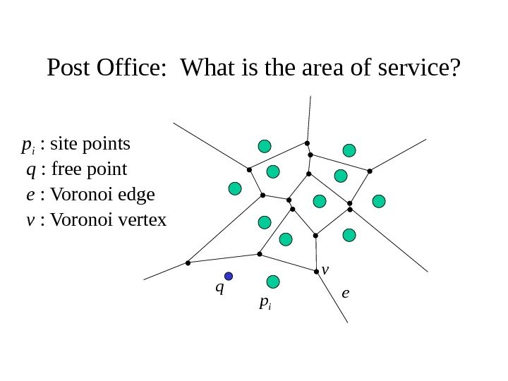 Post Office:  What is the area of service? qq : free