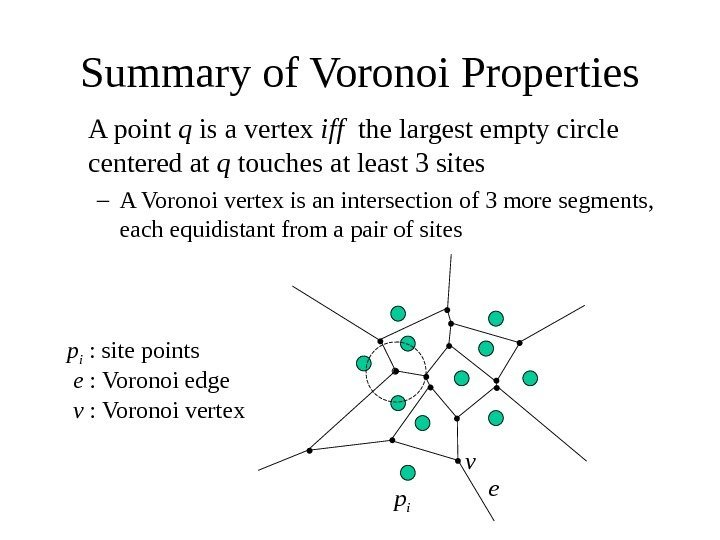 Summary of Voronoi Properties A point q is a vertex iff