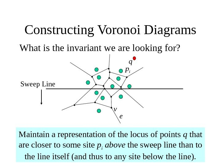 Constructing Voronoi Diagrams What is the invariant we are looking for? Maintain