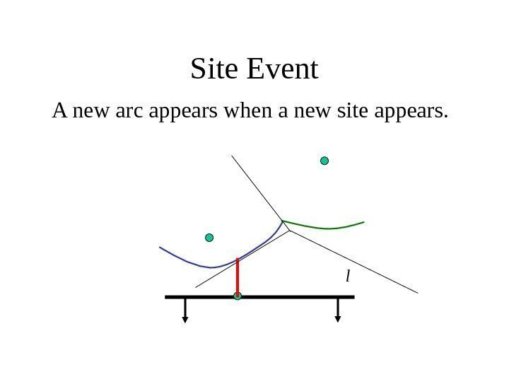 Site Event A new arc appears when a new site appears.